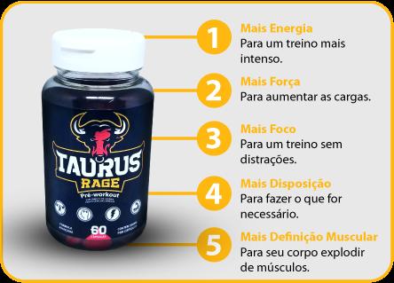 Benefícios de Taurus Rage