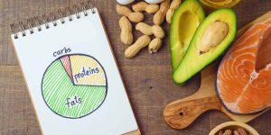Image d'une suggestion de régime pour un gain de masse pour les personnes de 60 kg
