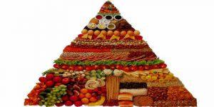 Image de Comprendre une pyramide alimentaire pour les athlètes!