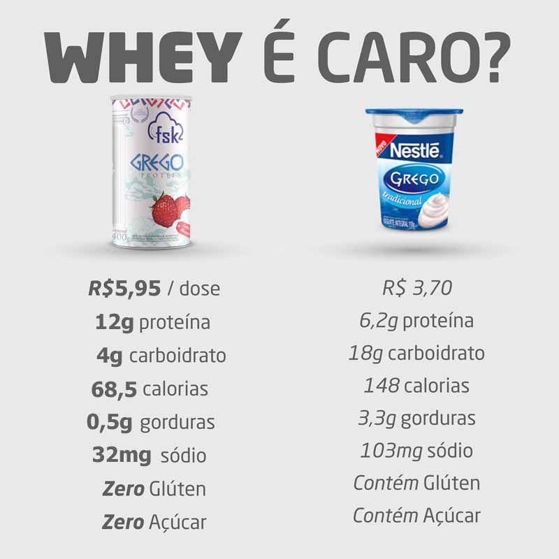 Comparativo entre Whey Protein Grego e Iogurte Grego