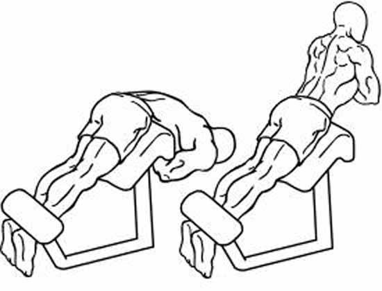 Exercício Hiperextensão