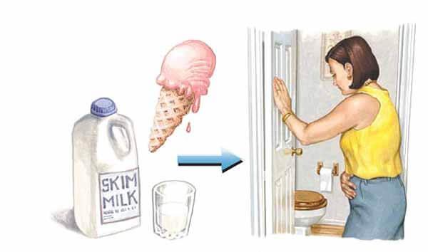 Dores abdominais por intolerância a lactose