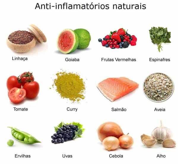 Lista de alimentos anti-inflamatórios naturais