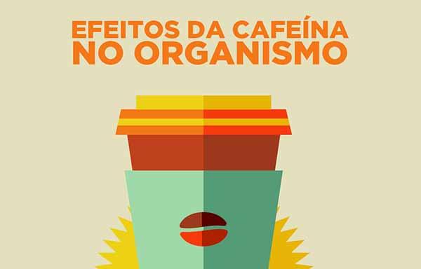 Efeitos da Cafeína no Organismo