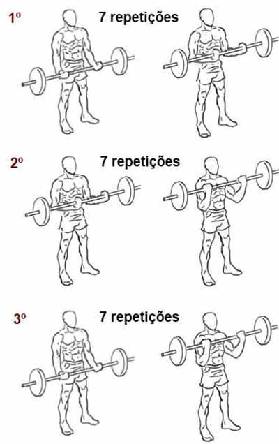Execução Correta Exercício Rosca 21